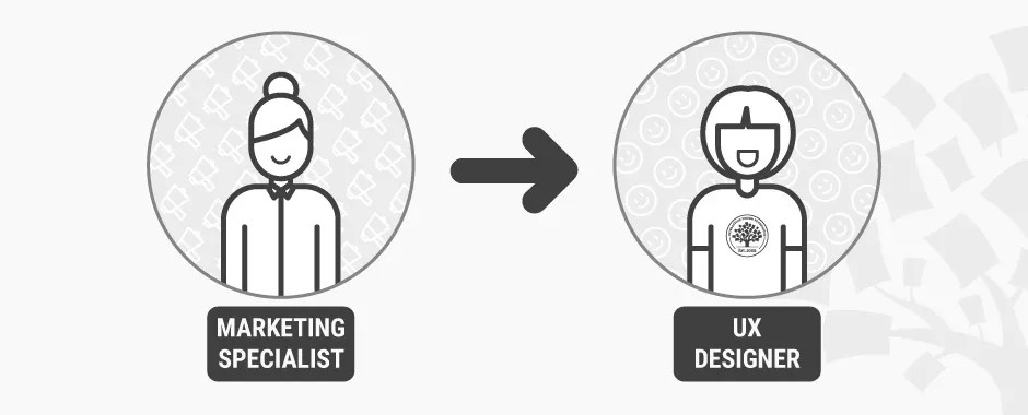 How to Change Your Career from Marketing to UX Design Interaction