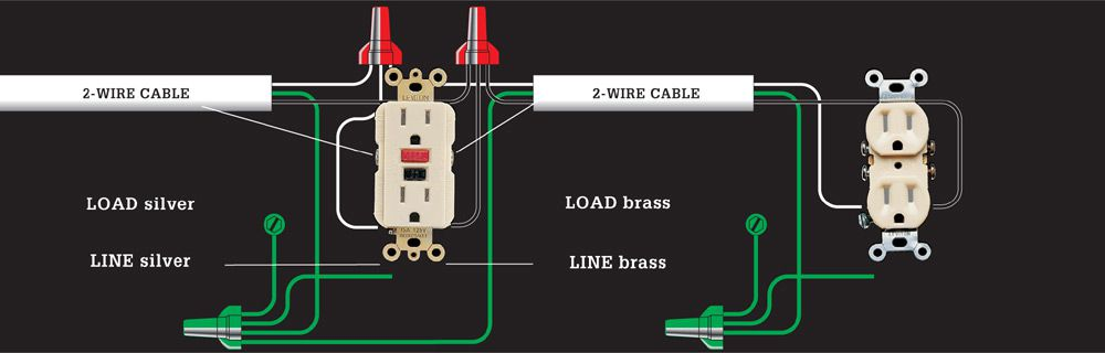 Circuit Maps - The Complete Guide to Wiring - Black  Decker, Cool