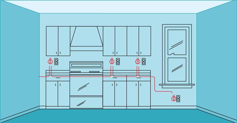 Kitchen Wiring Circuit Diagram Wiring Diagram