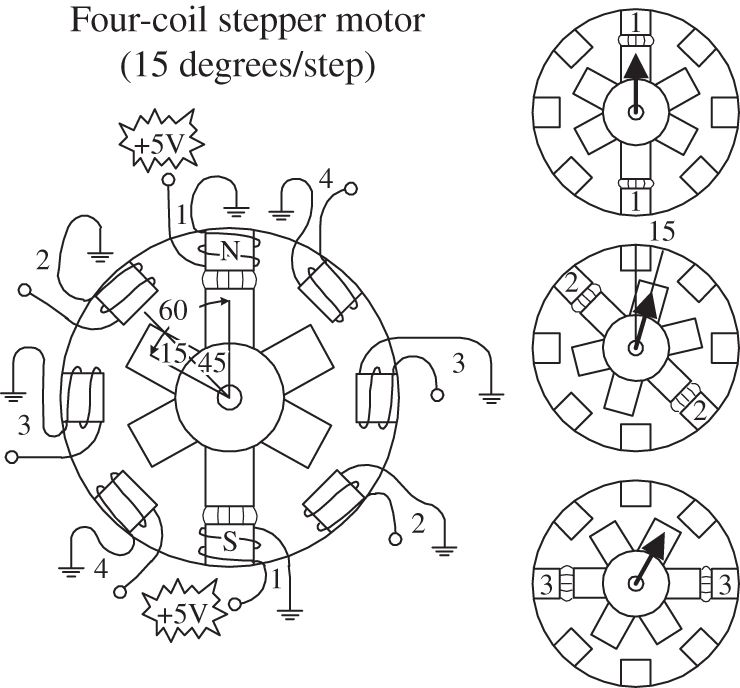 5 wire stepper motor connection diagram