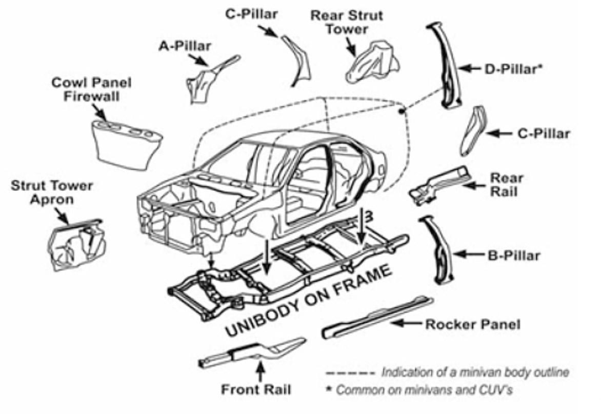 Unibody Frame Diagram Basic Guide Wiring Diagram