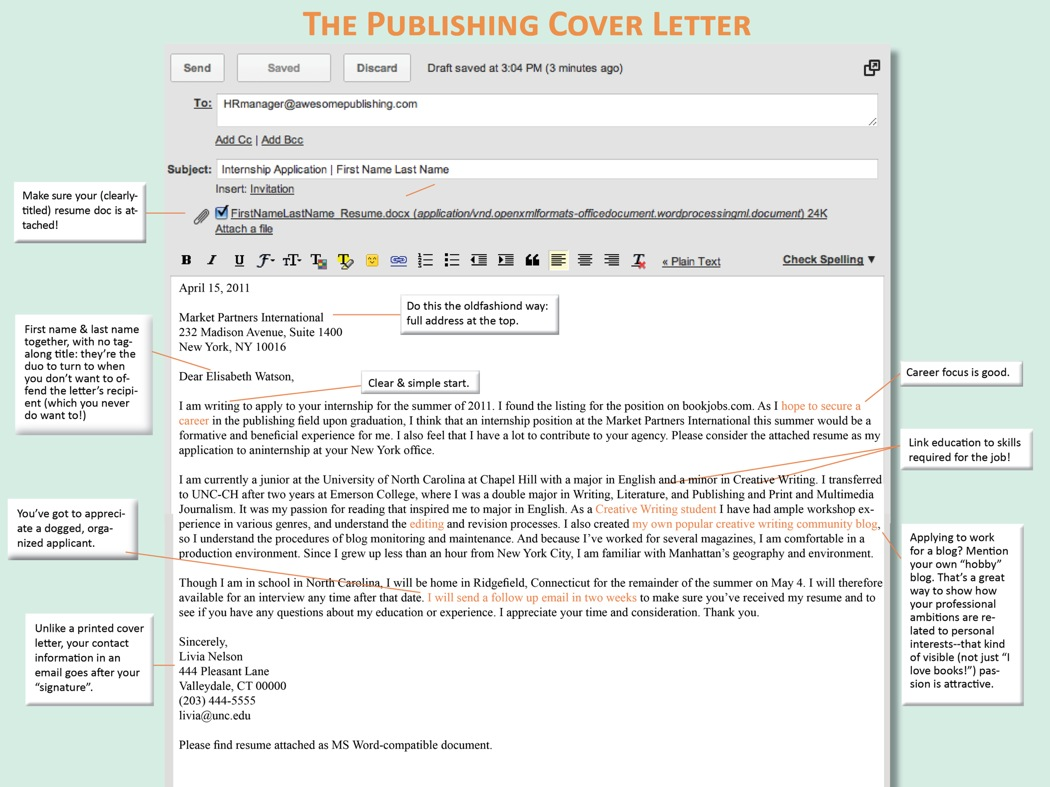 Email to go with cover letter and cv