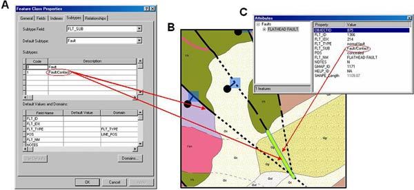 USGS OFR 2005-1428 Ensuring Data Quality using Topology and