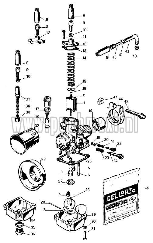 Fischer Sx Puchmaxi.nl - Puch Maxi Exploded Views