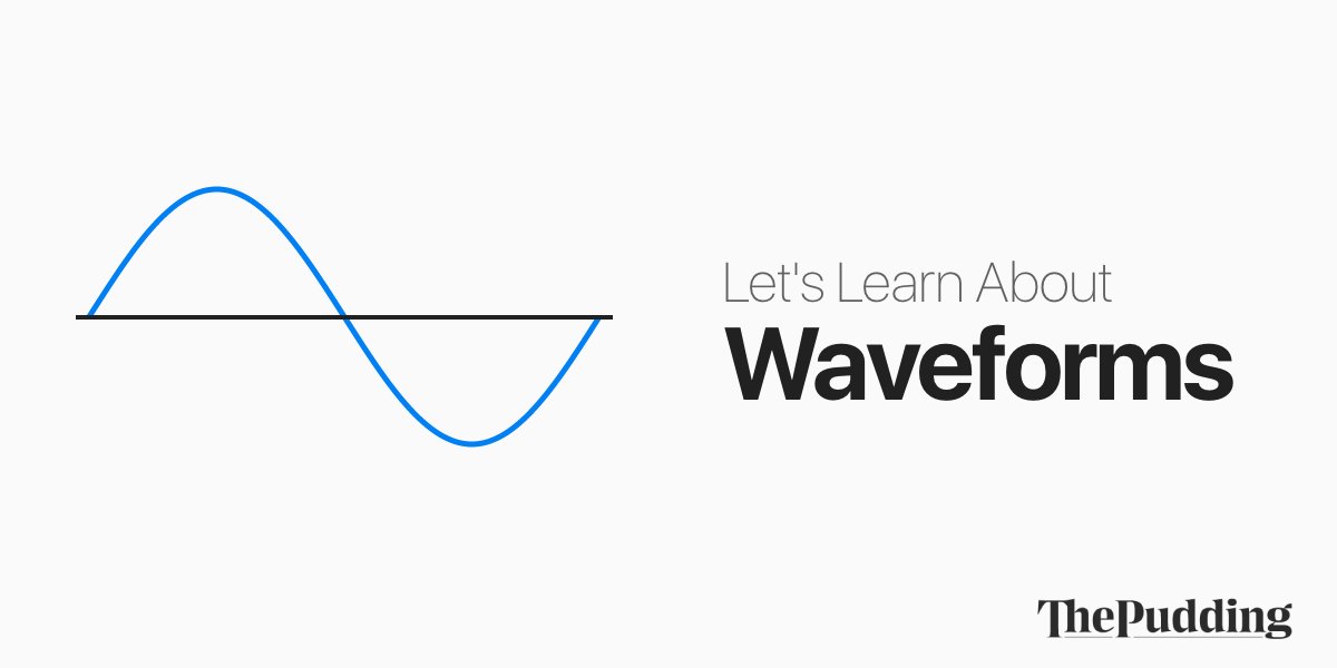 Let\u0027s Learn About Waveforms