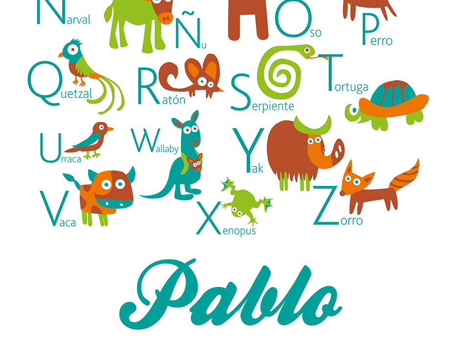 Personalized Spanish Alphabet Poster PUKACA - alphabet in spanish