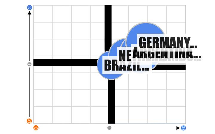 Ranktab Brasil 2014
