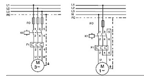 Force Schema moteur