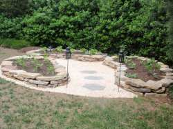Small Of Easy Backyard Makeovers