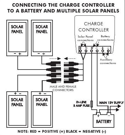 Two Solar Panel Wiring Diagram Wiring Diagram