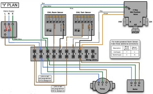 wiring diagram y plan