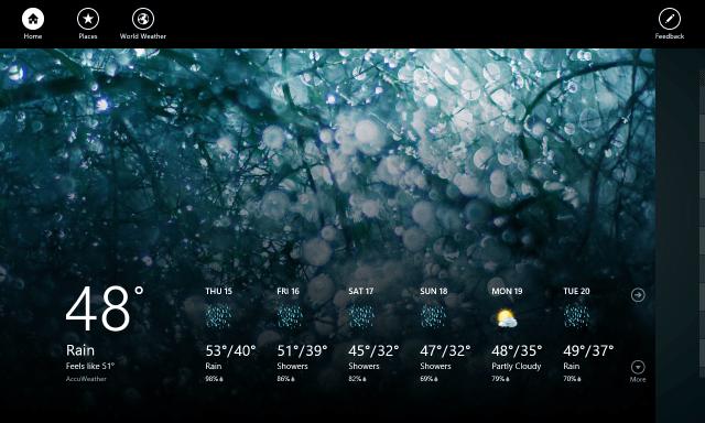 App Bar Windows 8 Metro style app