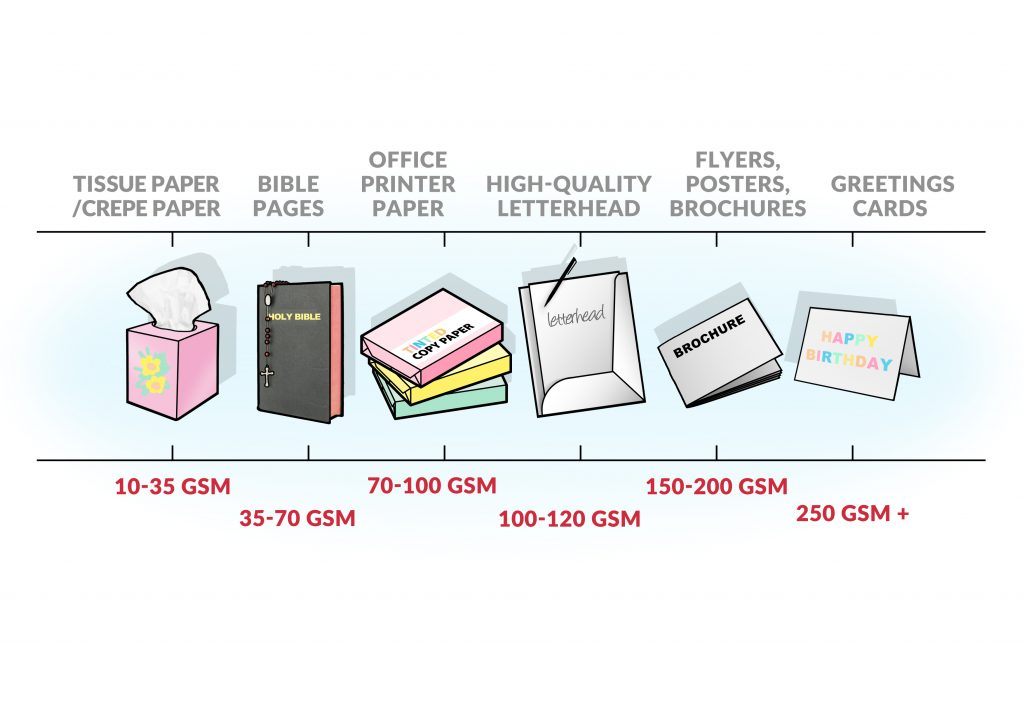 Everything You Need to Know About Printing Paper