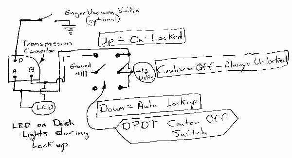 Chevy 700r4 Transmission Wiring Diagram - Wiring Diagram Progresif