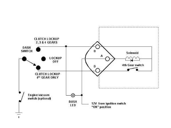 Wiring Up 700r4 car block wiring diagram