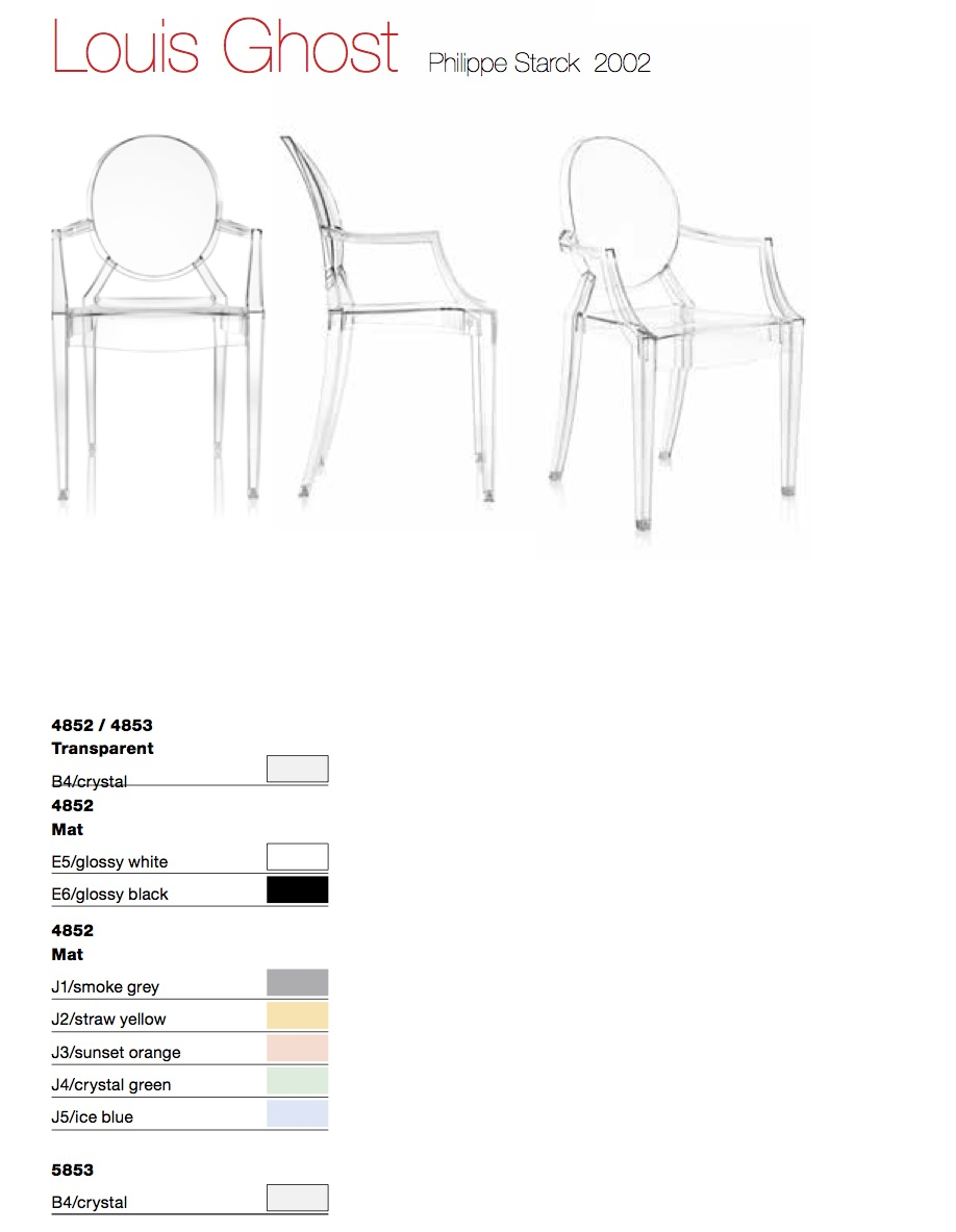 Kartell Louis Ghost - Auto Electrical Wiring Diagram