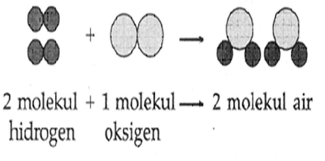 Asetil Klorida