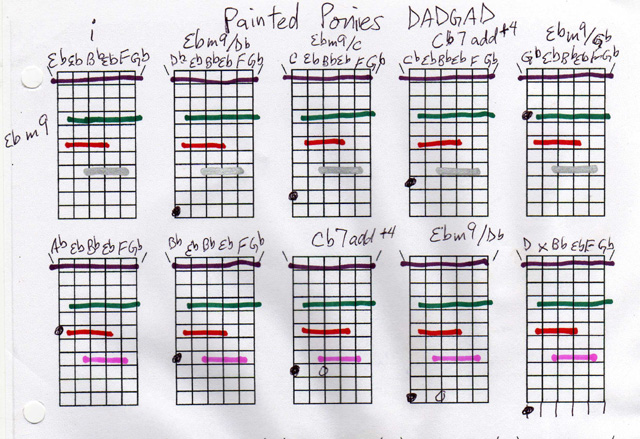 Multiple Capos - Altered Tunings Page