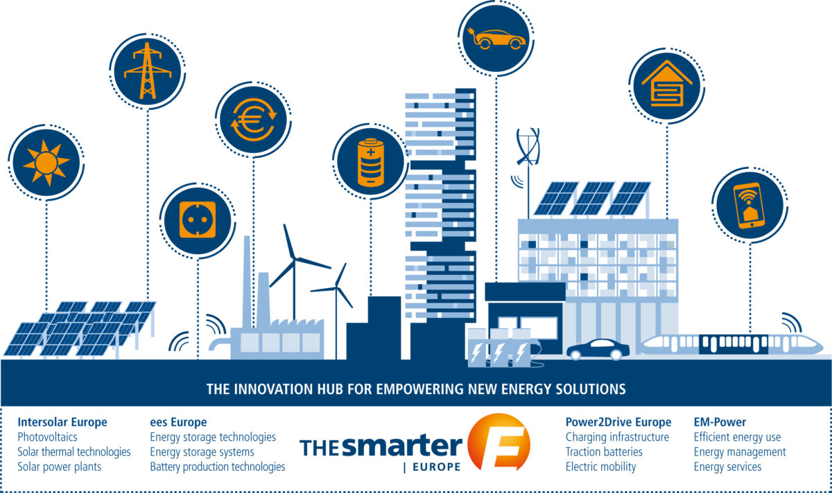 Energy E The Smarter E Pv Magazine International