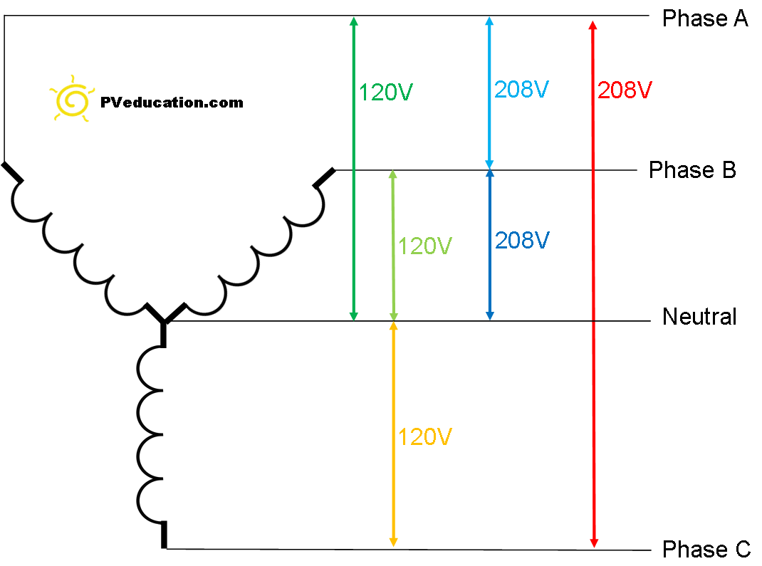 480 vac 3 phase 3 wire diagram