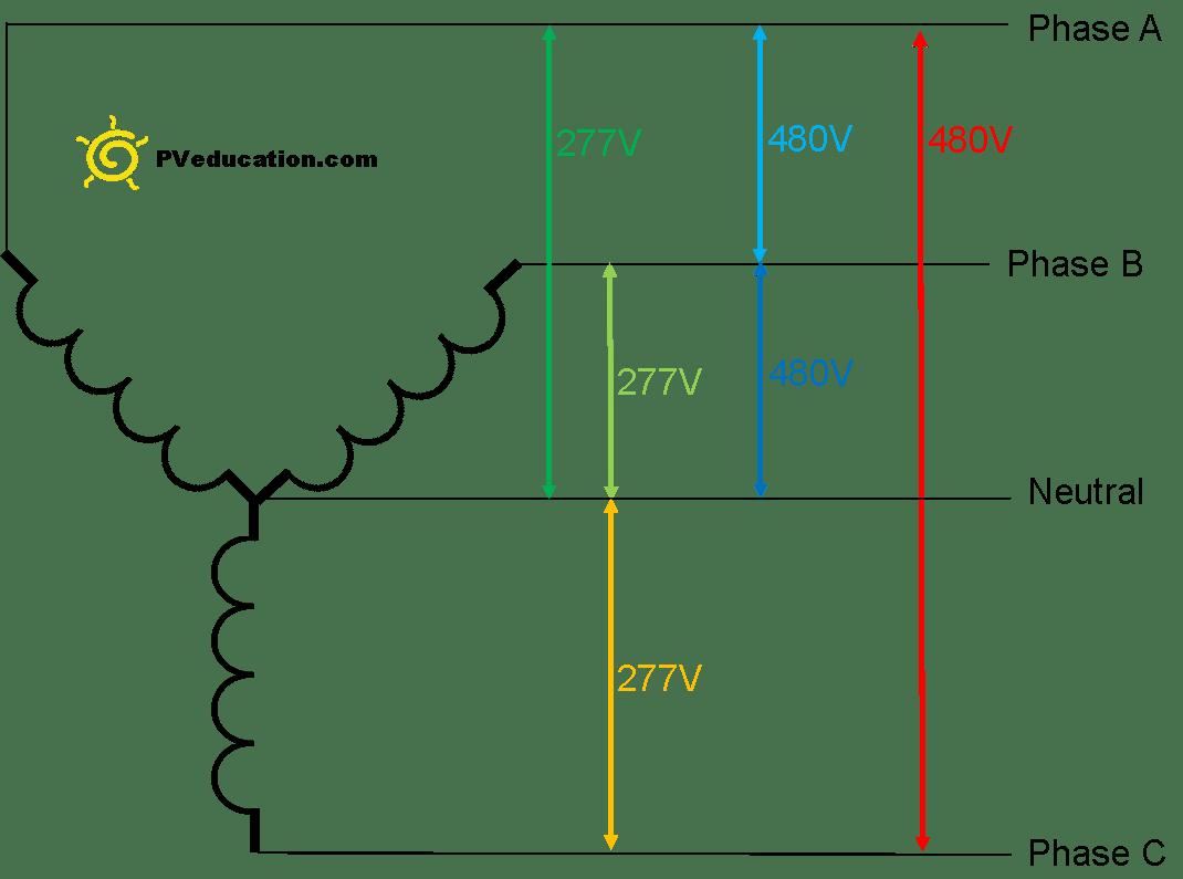indoor and outdoor lighting idea and diy democraciaejustica rh democraciaejustica org wiring diagram for 277v lighting Voltage Output Electronic Ballast Wiring Diagram 277V