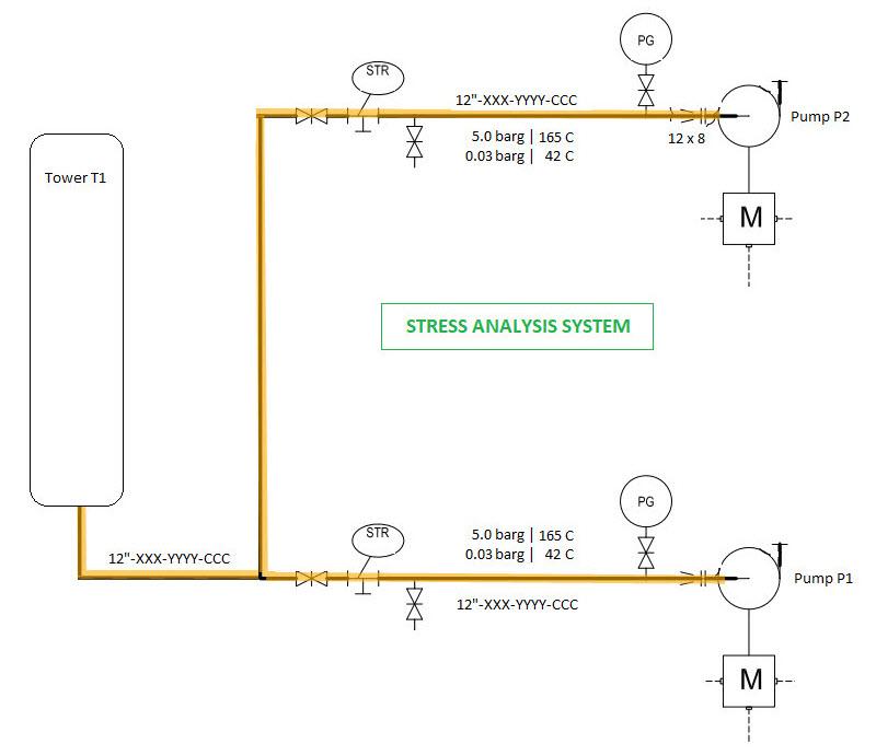 Pipe Stress Analysis Sample Report \u2013 Pressure Vessel Engineering