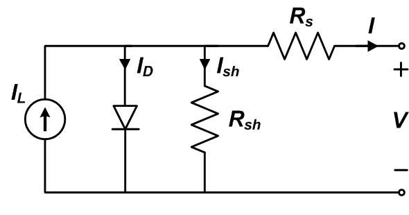 modeling collaborative single diode equivalent circuit models