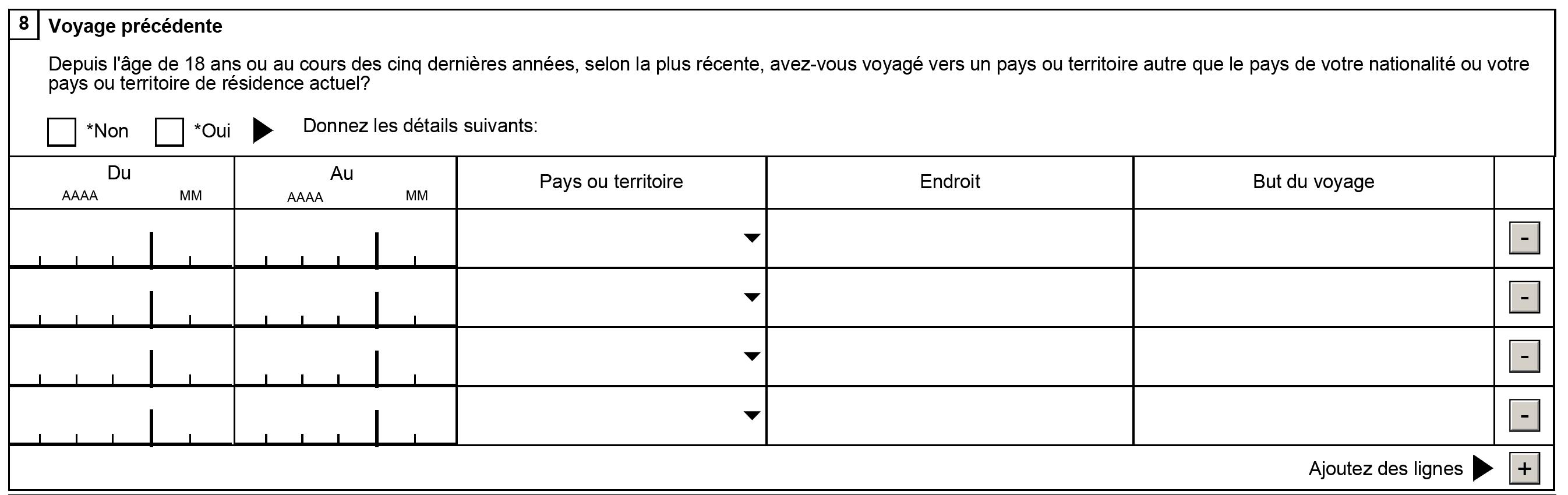preciser cv francais origine