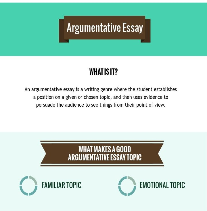 unique persuasive essay topics community service worker resume - examples of argumentative essays topics