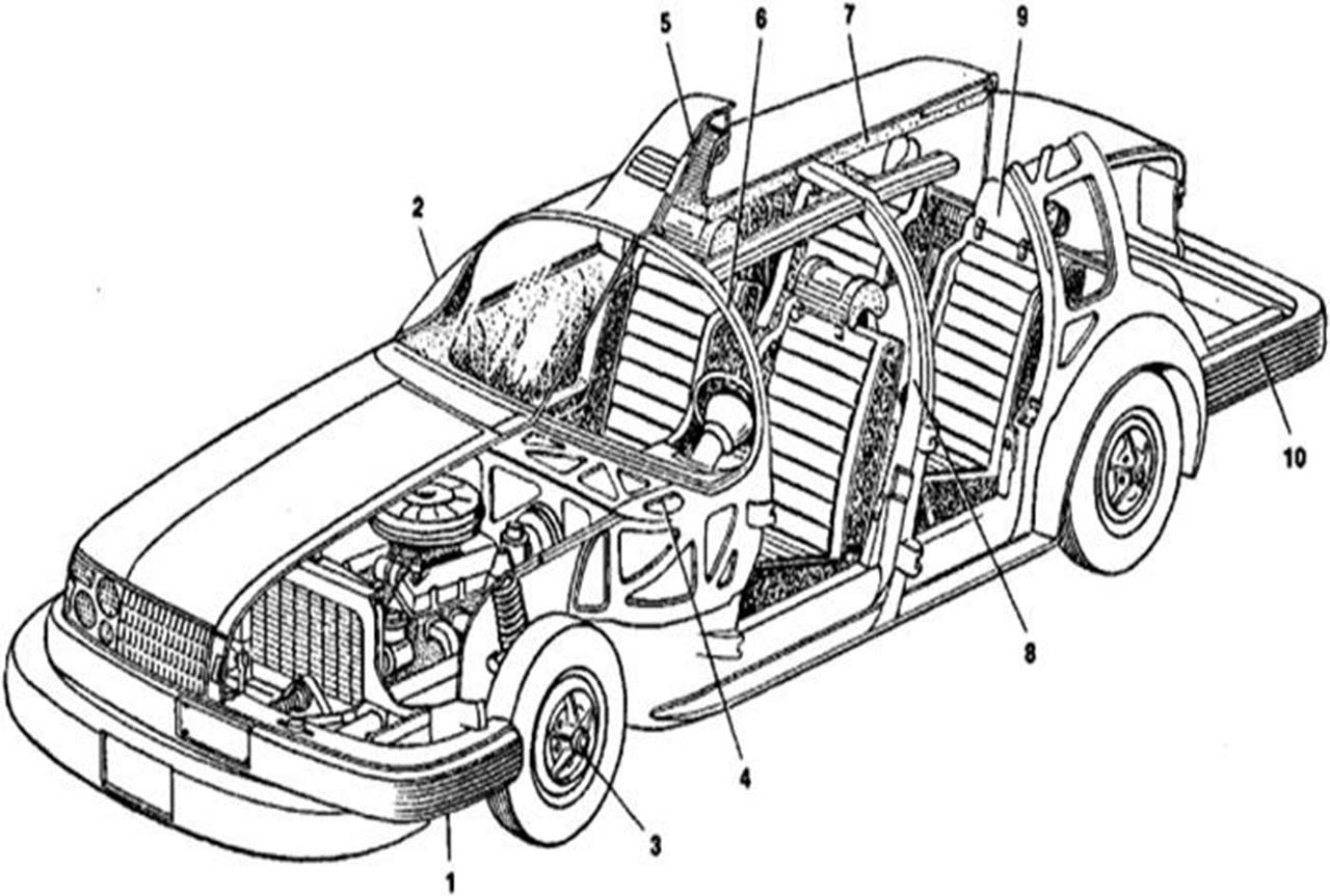 Automobile Engineering For Automobile Quiz Questions Answers What Is Automobile Engineering
