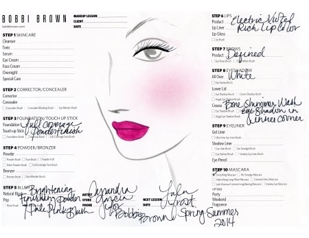 Lipstick Personality Chart