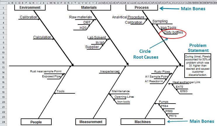 logic diagram excel