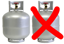 What Are The Risks Involved When Using Propane Indoors