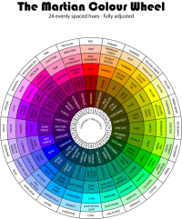 What colours mix to make purple? - Quora