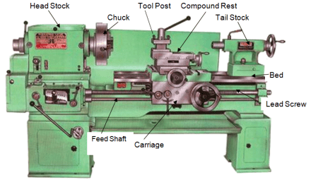 What Is A Lathe Machine Quora
