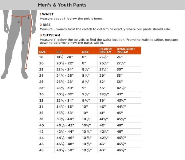 Mens pants size chart inches ltt
