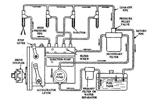 piping diagram for inline pump