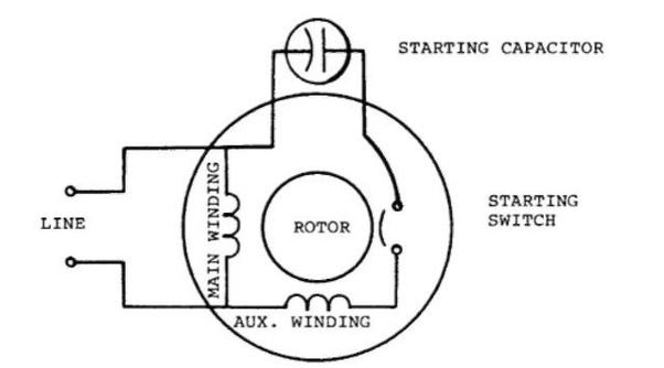single phase motor winding diagram also 4 pin relay wiring diagram