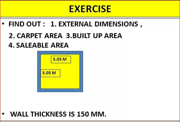 What Is The Buildup Area Of A Building Quora