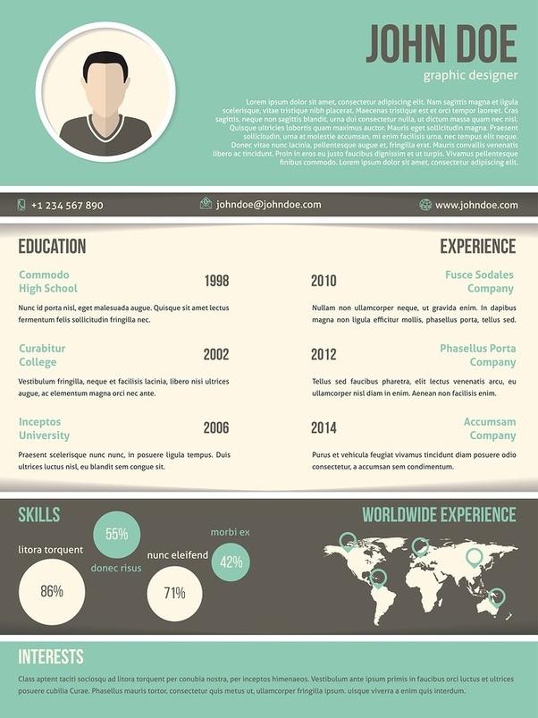 visual resume online
