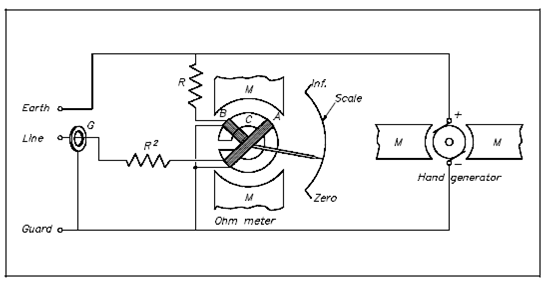 holdandresetcontrols measuringandtestcircuit circuit diagram