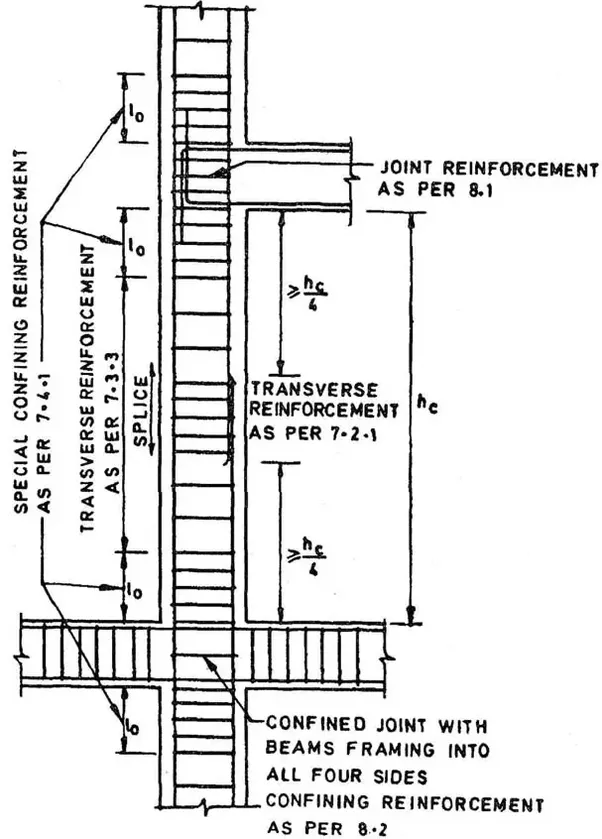 column beam junction auto electrical wiring diagram