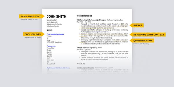 does resume font matter