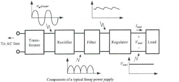 circuit diagram components for basic circuit