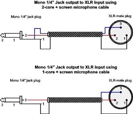 4 pin xlr balanced wiring diagram