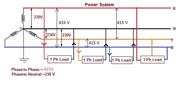 Balance Neutral Wire Wire Center