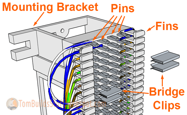 Voip To Rj11 Wiring Diagram What S The Required Hardware For A Pbx With Asterisk Quora