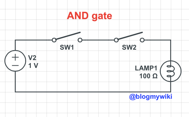 two way switch using gates