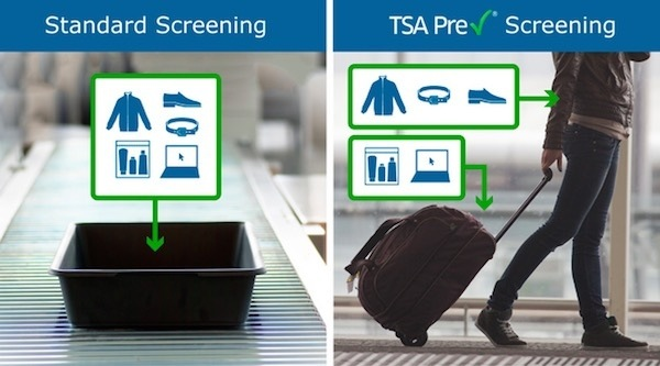 Will The Us Tsa Permit Carrying A New Laptop Sealed In