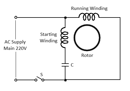 ceiling fan circuit diagram with capacitor